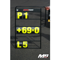 MonkeyBones Racing Pit Board